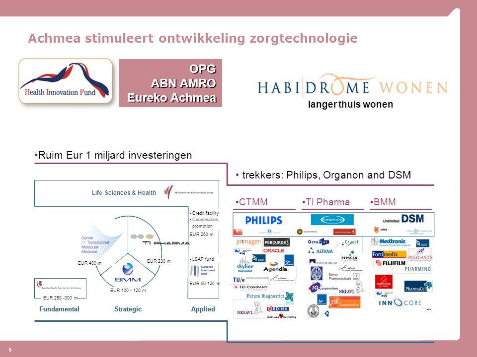 6 OPG ABN AMRO Eureko Achmea Ruim Eur 1 miljard investeringen trekkers: Philips, Organon and DSM CTMM TI Pharma BMM EUR 400 m EUR 260 m Life Sciences