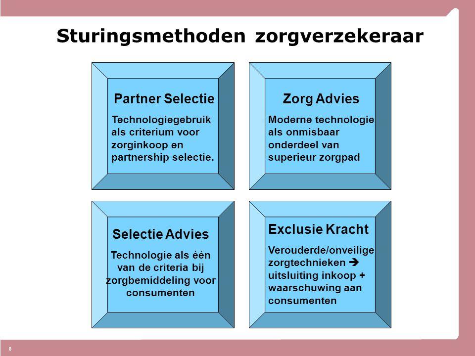 8 Partner Selectie Technologiegebruik als criterium voor zorginkoop en partnership selectie. Selectie Advies Technologie als één van de criteria bij z