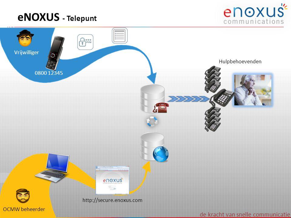de kracht van snelle communicatie eNOXUS - Telepunt 0800 12345 OCMW beheerder http://secure.enoxus.com Hulpbehoevenden Vrijwilliger