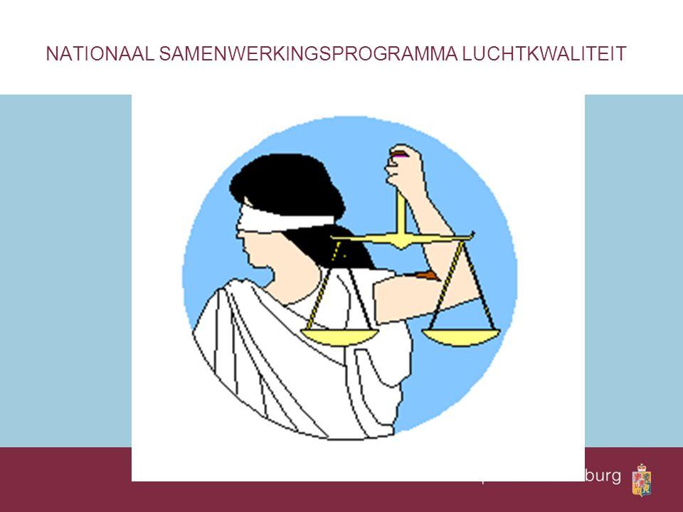 NATIONAAL SAMENWERKINGSPROGRAMMA LUCHTKWALITEIT