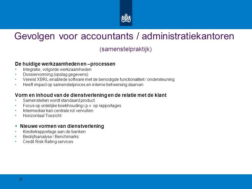 Gevolgen voor accountants / administratiekantoren (samenstelpraktijk) De huidige werkzaamheden en –processen Integratie, volgorde werkzaamheden Dossie