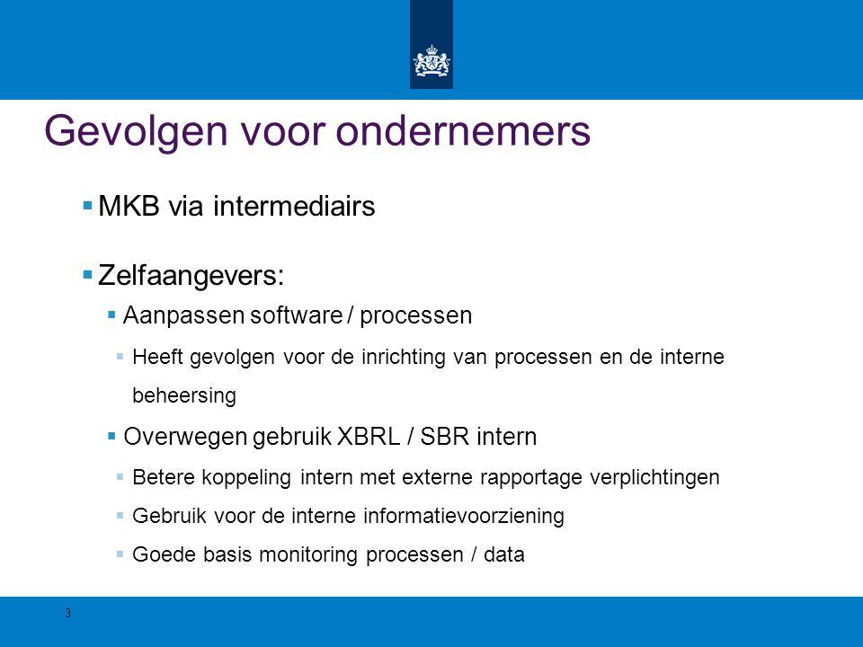 Gevolgen voor ondernemers  MKB via intermediairs  Zelfaangevers:  Aanpassen software / processen  Heeft gevolgen voor de inrichting van processen