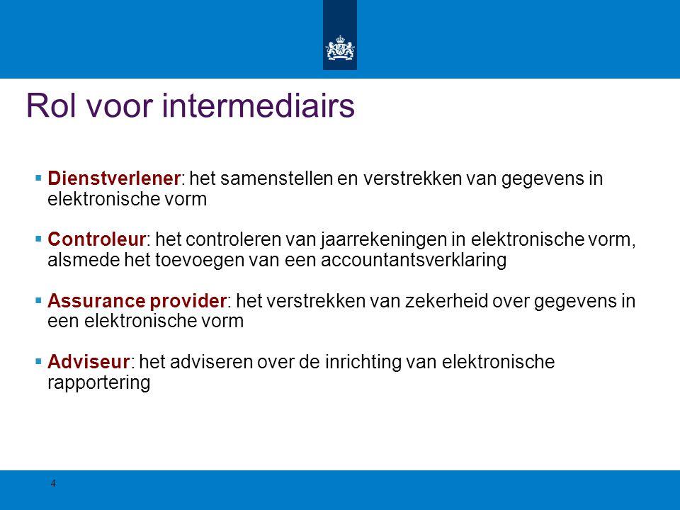 Rol voor intermediairs  Dienstverlener: het samenstellen en verstrekken van gegevens in elektronische vorm  Controleur: het controleren van jaarreke