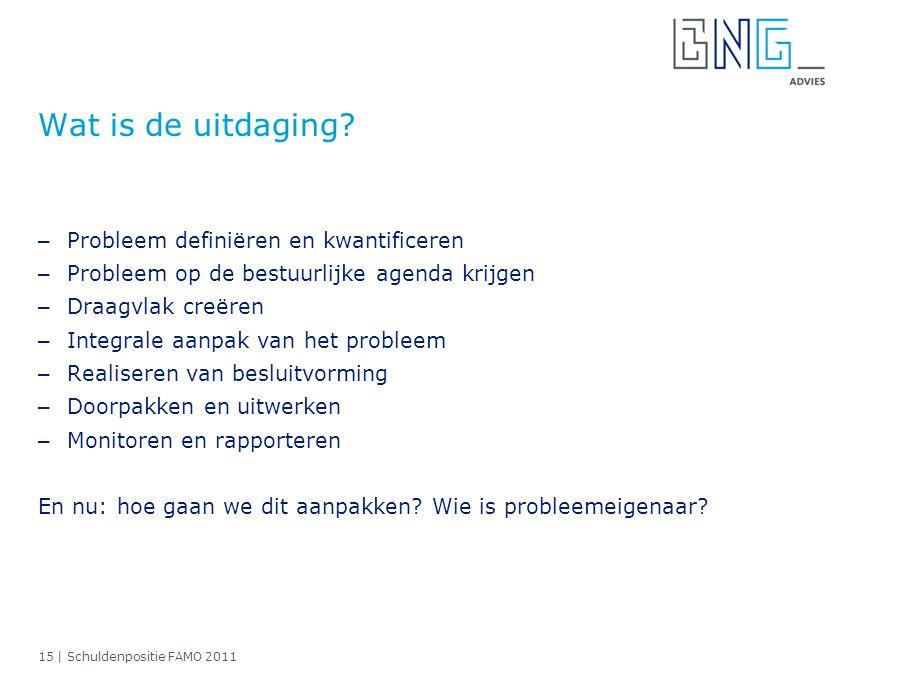 15 | Schuldenpositie FAMO 2011 Wat is de uitdaging? – Probleem definiëren en kwantificeren – Probleem op de bestuurlijke agenda krijgen – Draagvlak cr