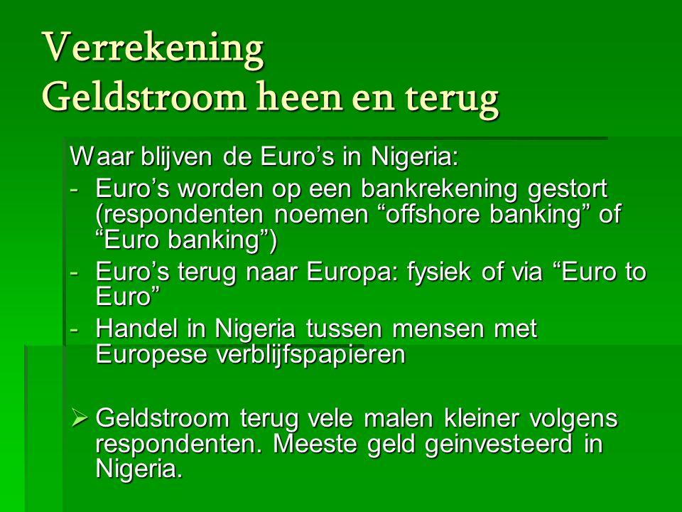 """Verrekening Geldstroom heen en terug Waar blijven de Euro's in Nigeria: -Euro's worden op een bankrekening gestort (respondenten noemen """"offshore bank"""