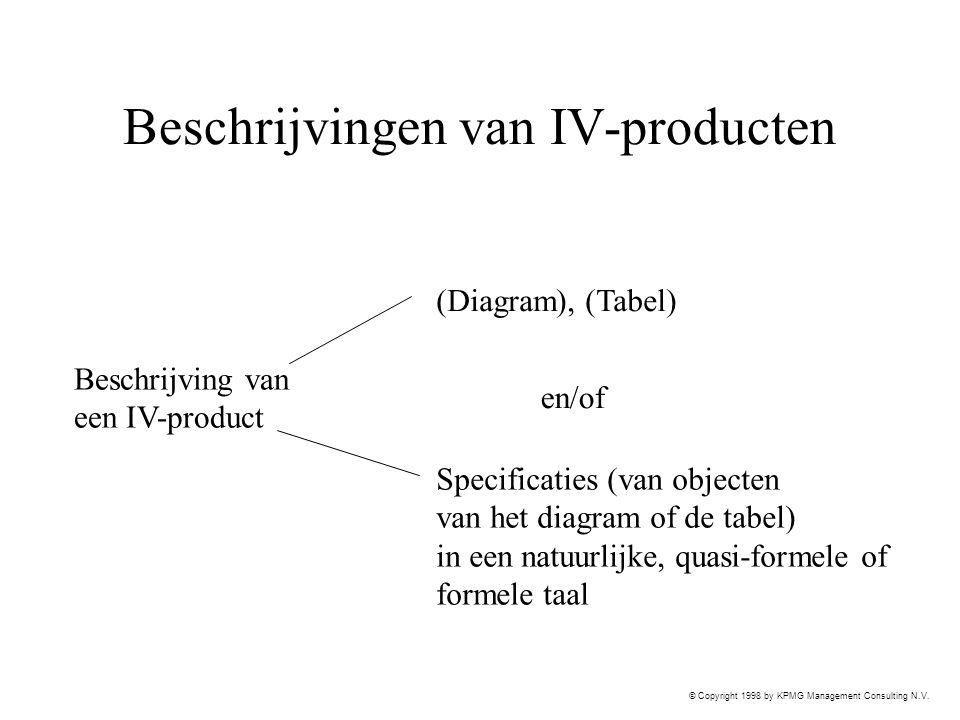 © Copyright 1998 by KPMG Management Consulting N.V. Beschrijvingen van IV-producten Beschrijving van een IV-product (Diagram), (Tabel) Specificaties (