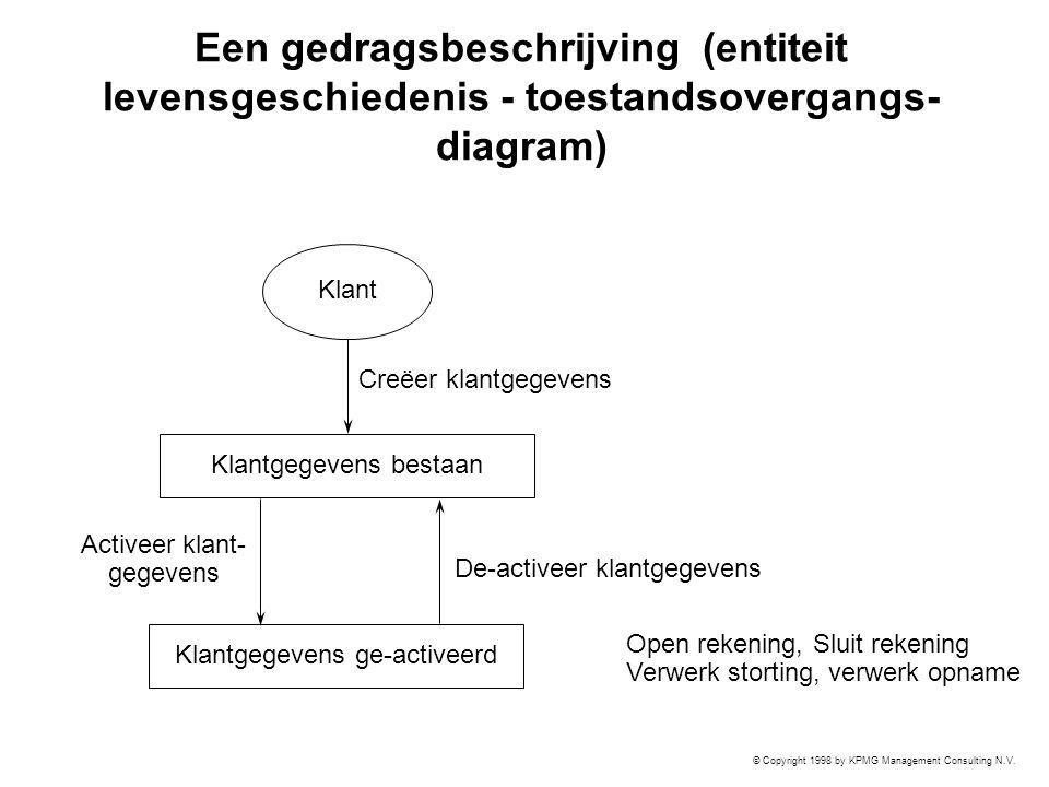 © Copyright 1998 by KPMG Management Consulting N.V. Een gedragsbeschrijving (entiteit levensgeschiedenis - toestandsovergangs- diagram) Klantgegevens
