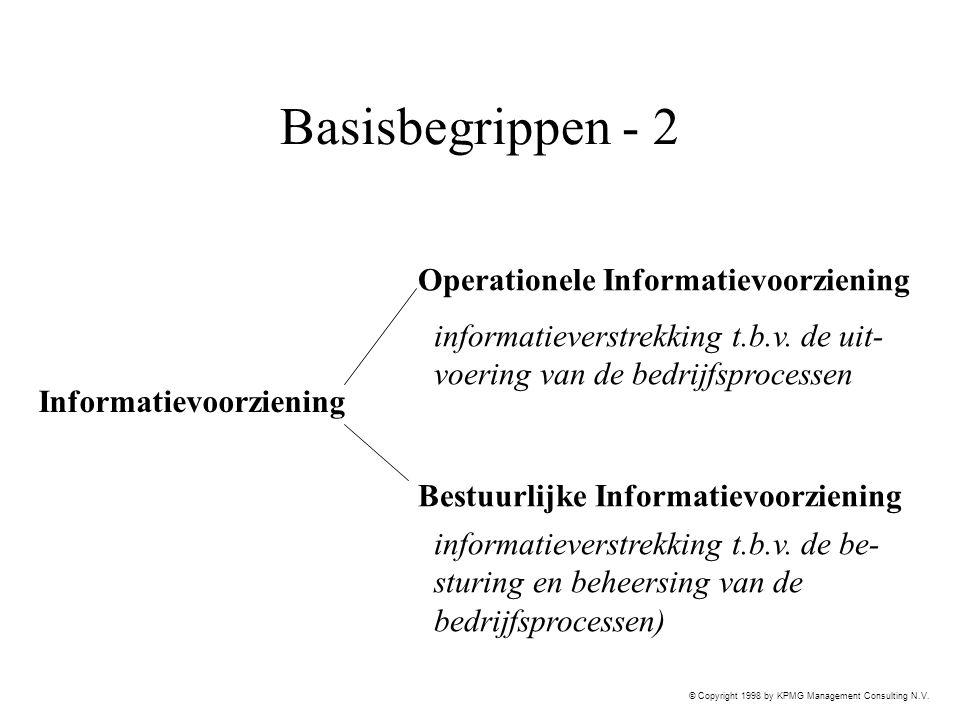 © Copyright 1998 by KPMG Management Consulting N.V. Basisbegrippen - 2 Informatievoorziening Bestuurlijke Informatievoorziening Operationele Informati