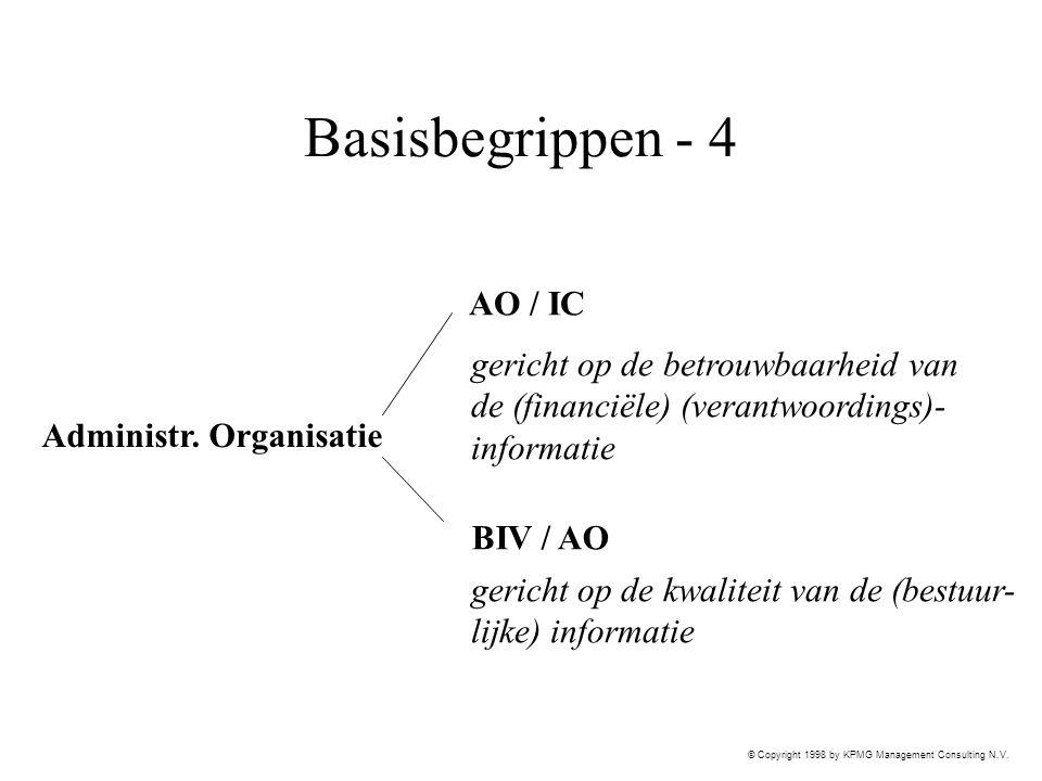 © Copyright 1998 by KPMG Management Consulting N.V. Basisbegrippen - 4 Administr. Organisatie BIV / AO AO / IC gericht op de betrouwbaarheid van de (f