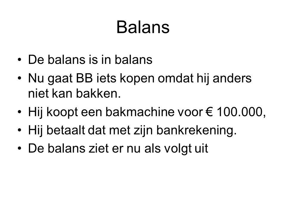 Balans De balans is in balans Nu gaat BB iets kopen omdat hij anders niet kan bakken. Hij koopt een bakmachine voor € 100.000, Hij betaalt dat met zij
