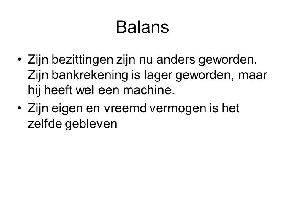Balans Zijn bezittingen zijn nu anders geworden. Zijn bankrekening is lager geworden, maar hij heeft wel een machine. Zijn eigen en vreemd vermogen is