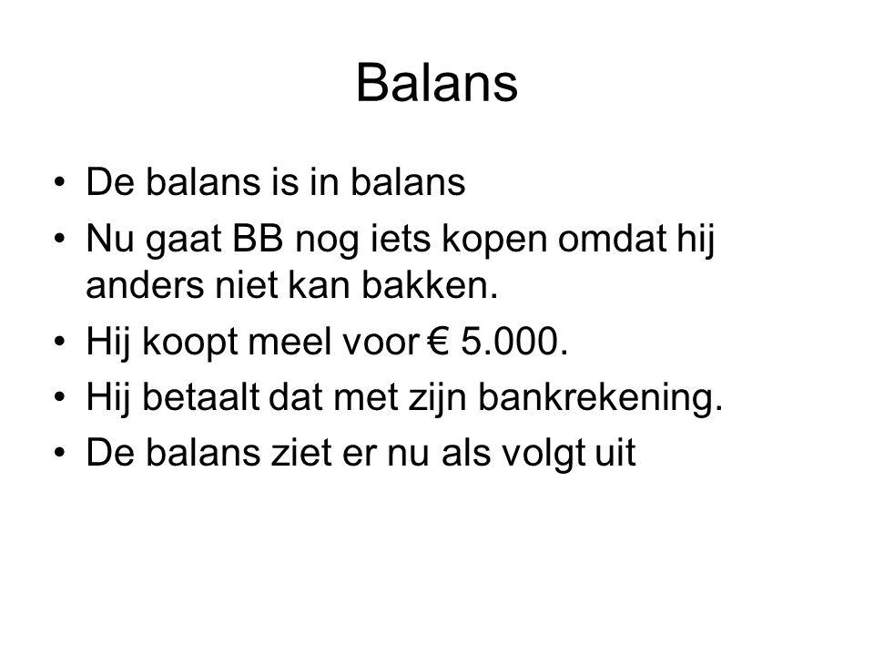 Balans De balans is in balans Nu gaat BB nog iets kopen omdat hij anders niet kan bakken. Hij koopt meel voor € 5.000. Hij betaalt dat met zijn bankre