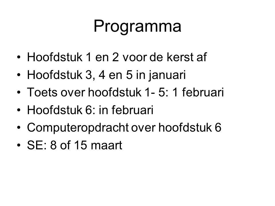 Programma Hoofdstuk 1 en 2 voor de kerst af Hoofdstuk 3, 4 en 5 in januari Toets over hoofdstuk 1- 5: 1 februari Hoofdstuk 6: in februari Computeropdracht over hoofdstuk 6 SE: 8 of 15 maart