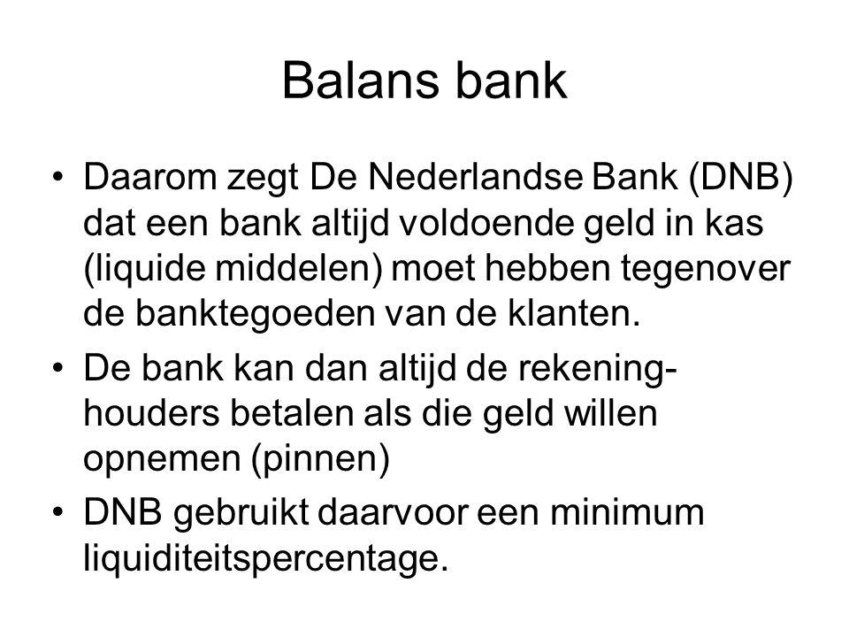 Balans bank Daarom zegt De Nederlandse Bank (DNB) dat een bank altijd voldoende geld in kas (liquide middelen) moet hebben tegenover de banktegoeden v