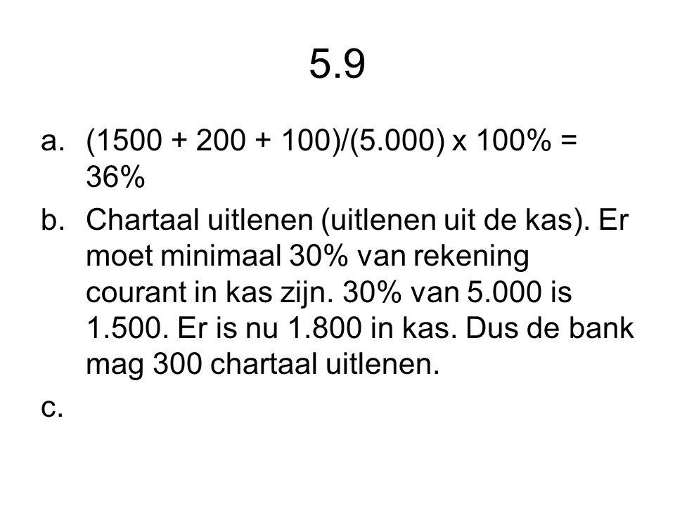 5.9 a.(1500 + 200 + 100)/(5.000) x 100% = 36% b.Chartaal uitlenen (uitlenen uit de kas). Er moet minimaal 30% van rekening courant in kas zijn. 30% va
