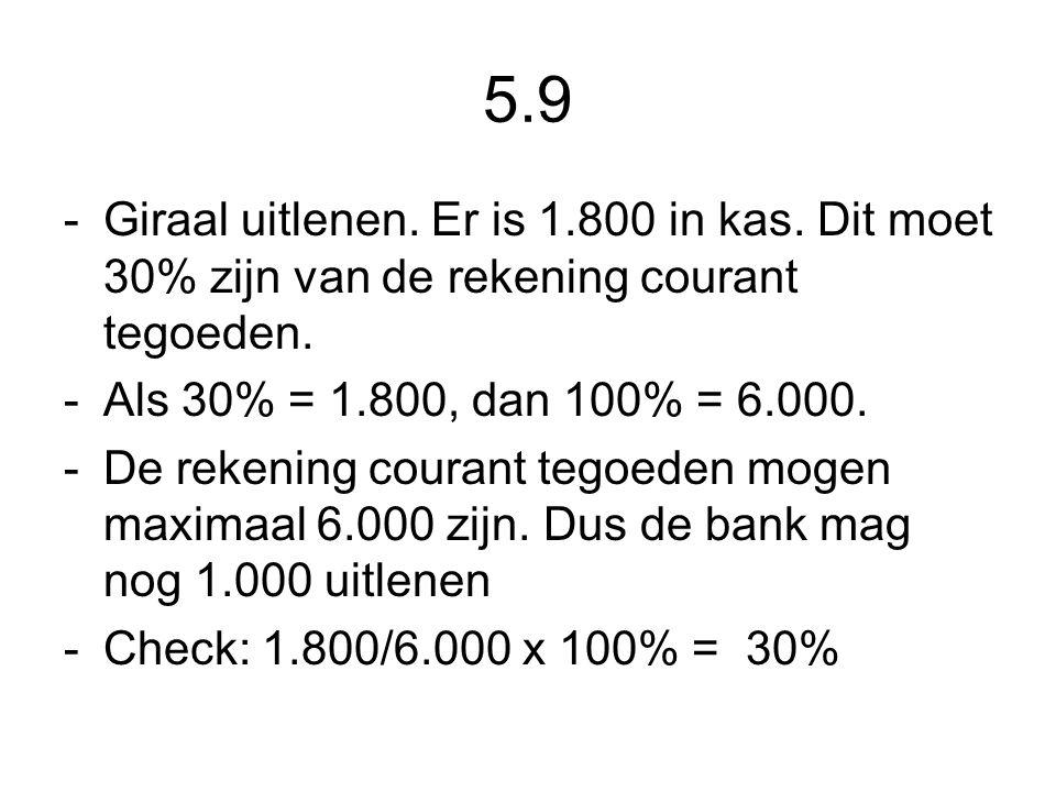 5.9 -Giraal uitlenen.Er is 1.800 in kas. Dit moet 30% zijn van de rekening courant tegoeden.