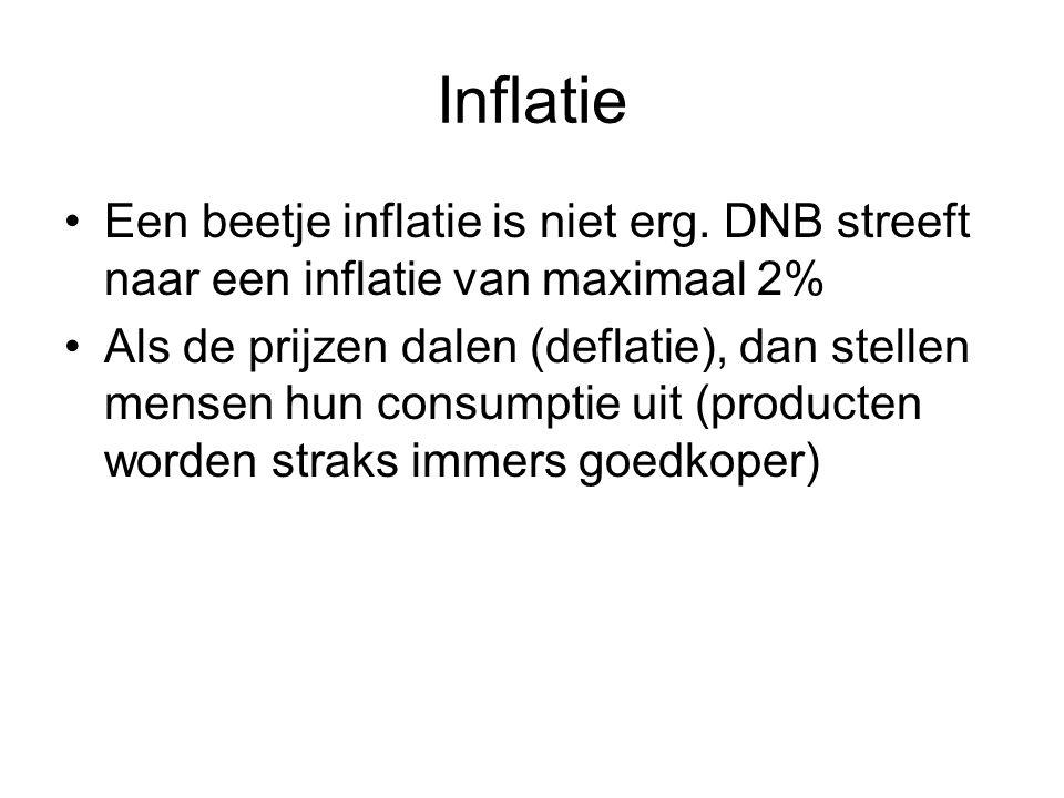Inflatie Een beetje inflatie is niet erg. DNB streeft naar een inflatie van maximaal 2% Als de prijzen dalen (deflatie), dan stellen mensen hun consum