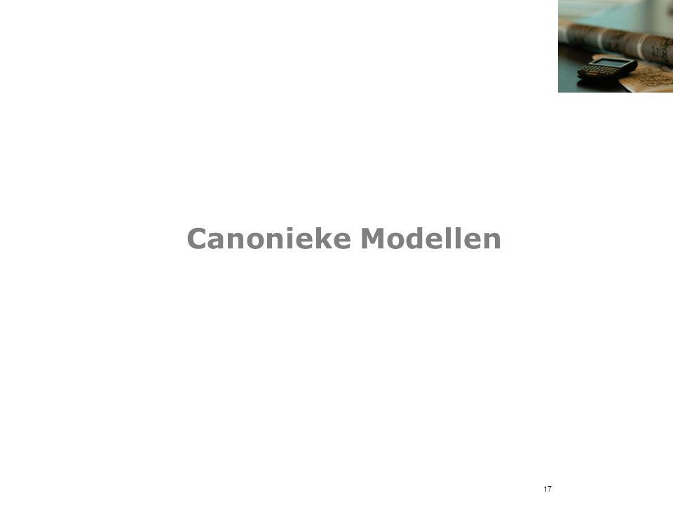 17 Canonieke Modellen