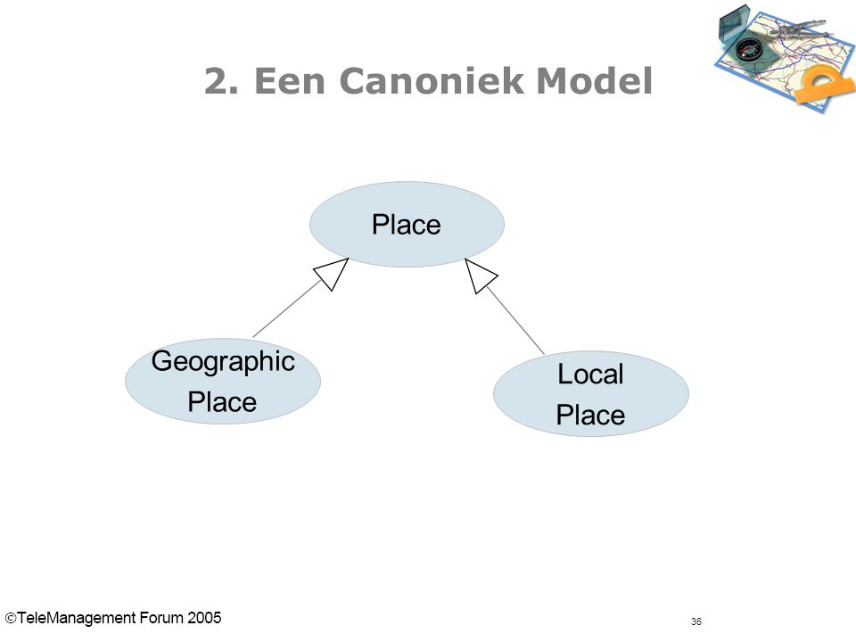 36 2. Een Canoniek Model Place Geographic Place Local Place