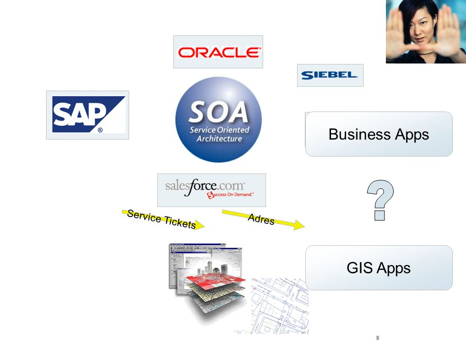 30 Agenda  Inleiding  SOA 101  Canonieke modellen  eTOM & SID  Locaties ?