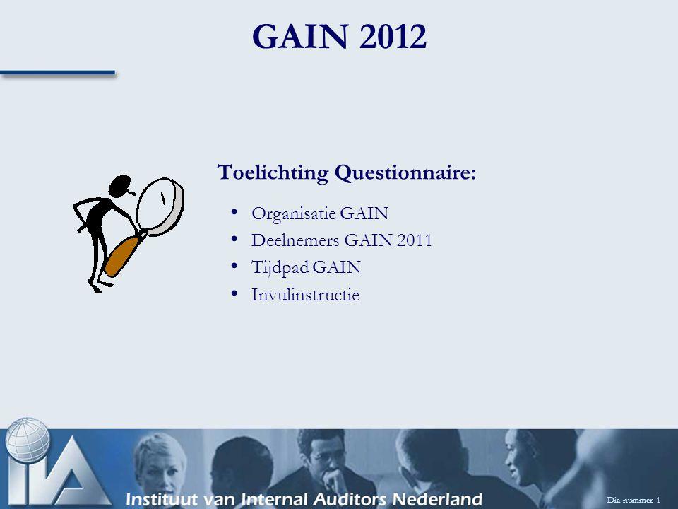Dia nummer 1 Toelichting Questionnaire: GAIN 2012 Organisatie GAIN Deelnemers GAIN 2011 Tijdpad GAIN Invulinstructie
