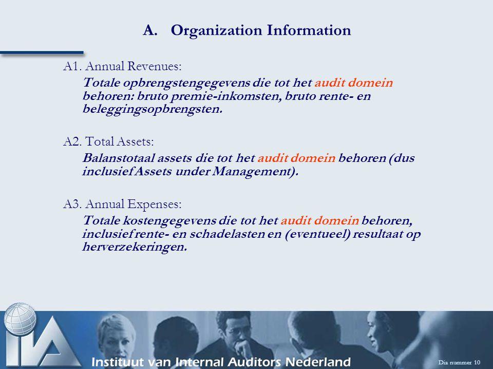 A.Organization Information A1.