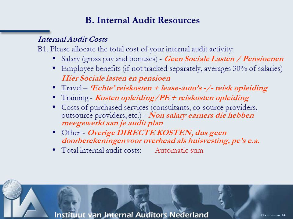 B. Internal Audit Resources Dia nummer 14 Internal Audit Costs B1.