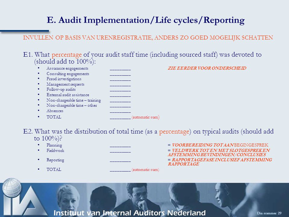 E. Audit Implementation/Life cycles/Reporting Dia nummer 29 INVULLEN OP BASIS VAN URENREGISTRATIE, ANDERS ZO GOED MOGELIJK SCHATTEN E1. What percentag