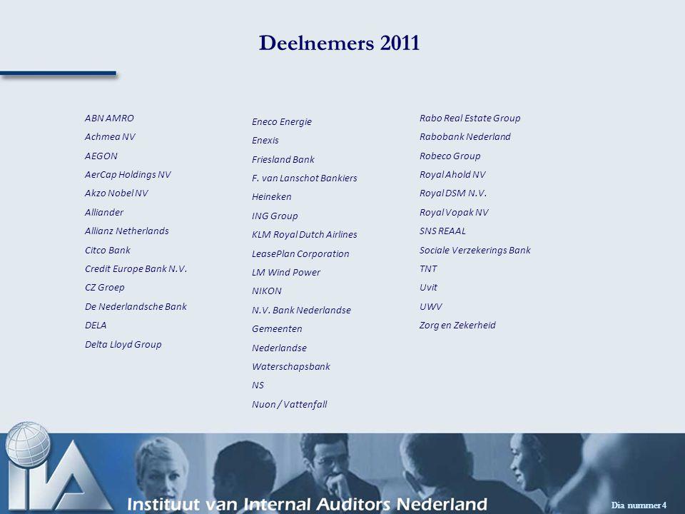 Dia nummer 4 Deelnemers 2011 ABN AMRO Achmea NV AEGON AerCap Holdings NV Akzo Nobel NV Alliander Allianz Netherlands Citco Bank Credit Europe Bank N.V.