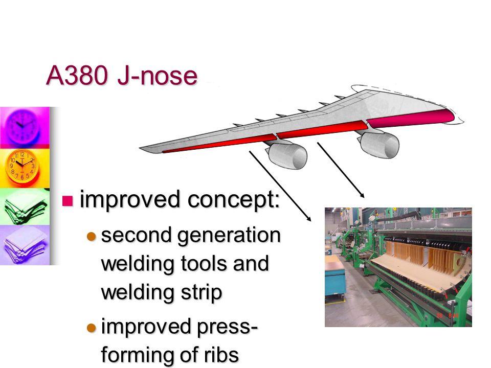 A380 J-nose