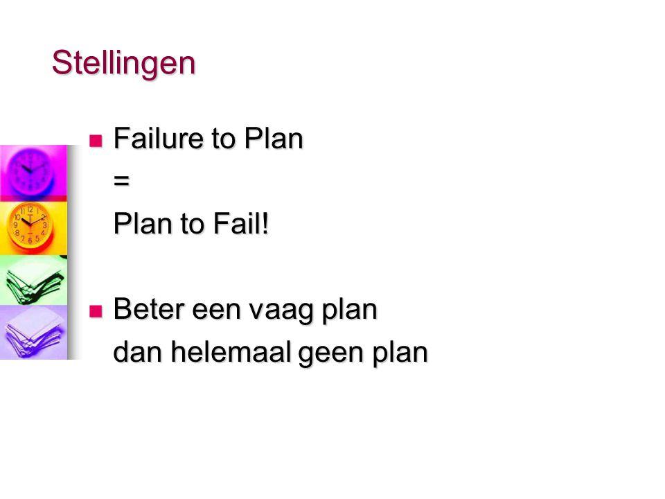 Stellingen Failure to Plan Failure to Plan= Plan to Fail.