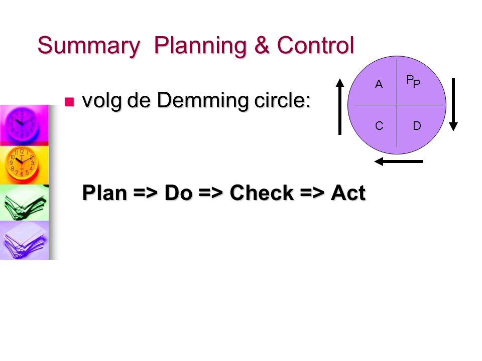 Summary Planning & Control volg de Demming circle: volg de Demming circle: Plan => Do => Check => Act P DC AP