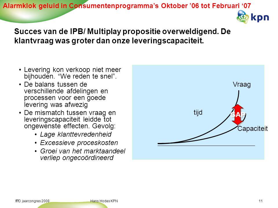 ITO jaarcongres 2008 Hans Hodes KPN11 Succes van de IPB/ Multiplay propositie overweldigend.