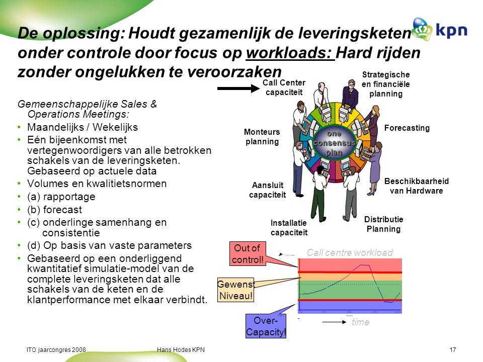 ITO jaarcongres 2008 Hans Hodes KPN17 Gemeenschappelijke Sales & Operations Meetings: Maandelijks / Wekelijks Eén bijeenkomst met vertegenwoordigers van alle betrokken schakels van de leveringsketen.