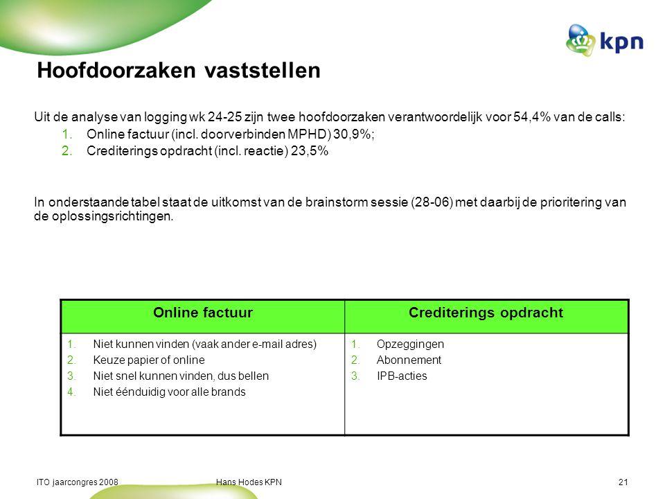 ITO jaarcongres 2008 Hans Hodes KPN21 Hoofdoorzaken vaststellen Uit de analyse van logging wk 24-25 zijn twee hoofdoorzaken verantwoordelijk voor 54,4% van de calls: 1.Online factuur (incl.