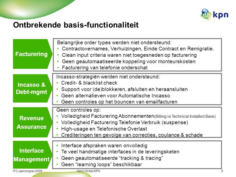 ITO jaarcongres 2008 Hans Hodes KPN66 De IPB Leverings Keten: Zelfs in een simpele high level plaat moeilijk te vatten!