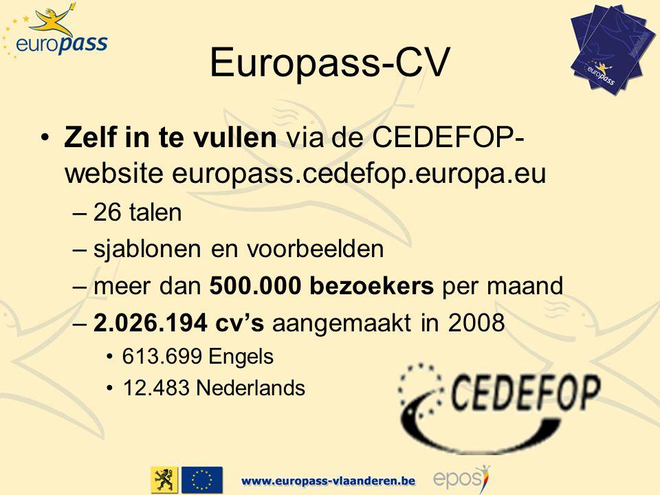 Europass-CV Zelf in te vullen via de CEDEFOP- website europass.cedefop.europa.eu –26 talen –sjablonen en voorbeelden –meer dan 500.000 bezoekers per maand –2.026.194 cv's aangemaakt in 2008 613.699 Engels 12.483 Nederlands