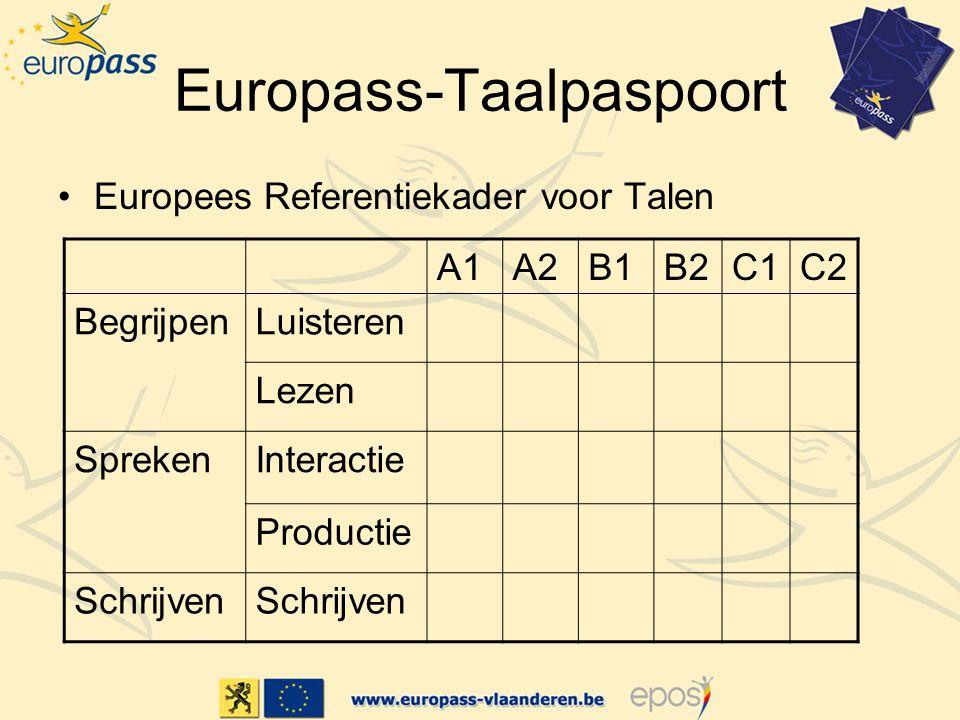 Europass-Taalpaspoort Europees Referentiekader voor Talen A1A2B1B2C1C2 BegrijpenLuisteren Lezen SprekenInteractie Productie Schrijven