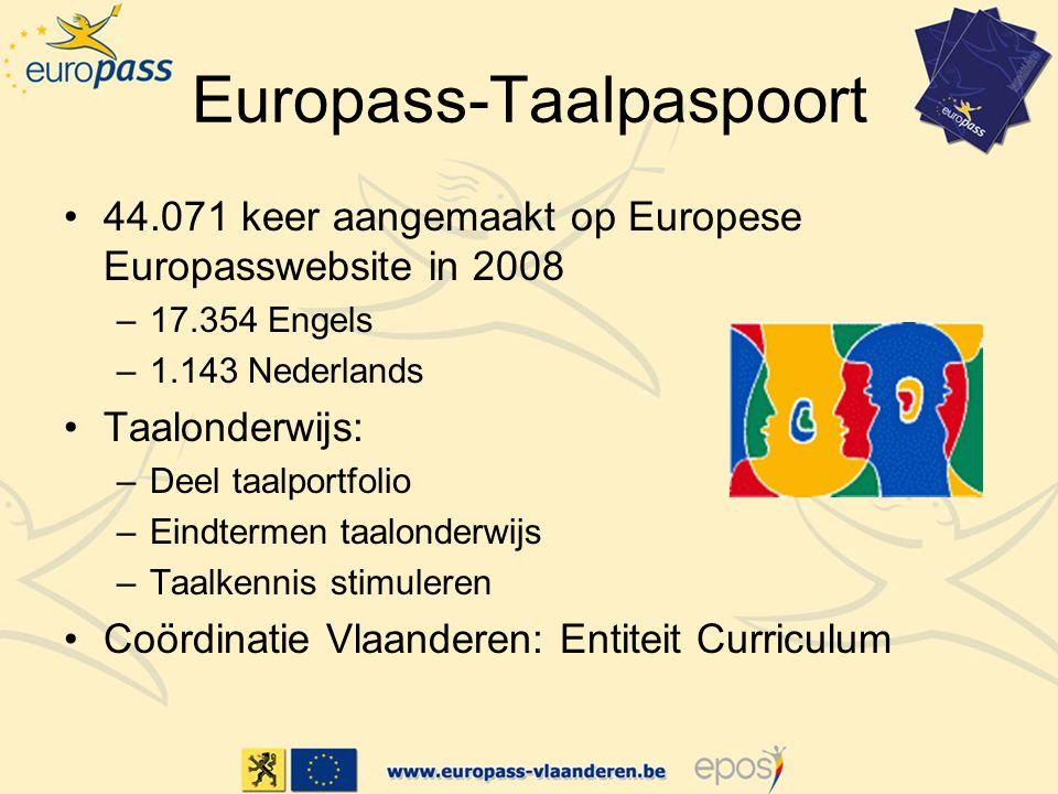 Europass-Taalpaspoort 44.071 keer aangemaakt op Europese Europasswebsite in 2008 –17.354 Engels –1.143 Nederlands Taalonderwijs: –Deel taalportfolio –Eindtermen taalonderwijs –Taalkennis stimuleren Coördinatie Vlaanderen: Entiteit Curriculum