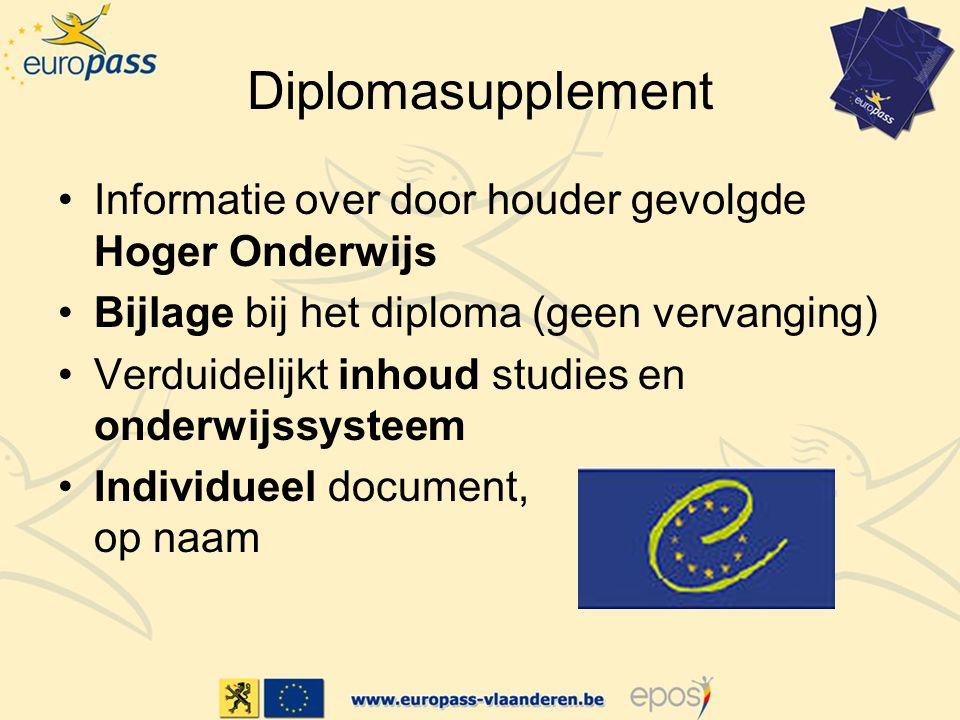 Diplomasupplement Informatie over door houder gevolgde Hoger Onderwijs Bijlage bij het diploma (geen vervanging) Verduidelijkt inhoud studies en onderwijssysteem Individueel document, op naam