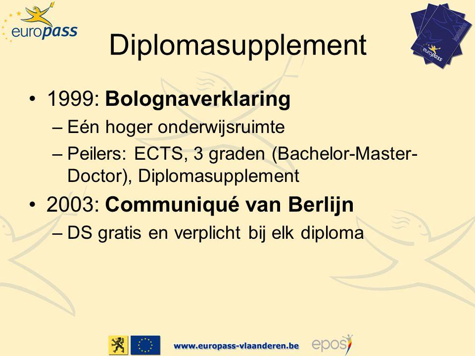 Diplomasupplement 1999: Bolognaverklaring –Eén hoger onderwijsruimte –Peilers: ECTS, 3 graden (Bachelor-Master- Doctor), Diplomasupplement 2003: Communiqué van Berlijn –DS gratis en verplicht bij elk diploma