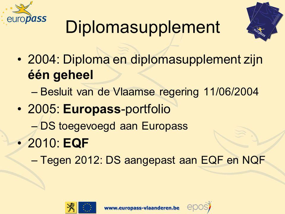 Diplomasupplement 2004: Diploma en diplomasupplement zijn één geheel –Besluit van de Vlaamse regering 11/06/2004 2005: Europass-portfolio –DS toegevoegd aan Europass 2010: EQF –Tegen 2012: DS aangepast aan EQF en NQF