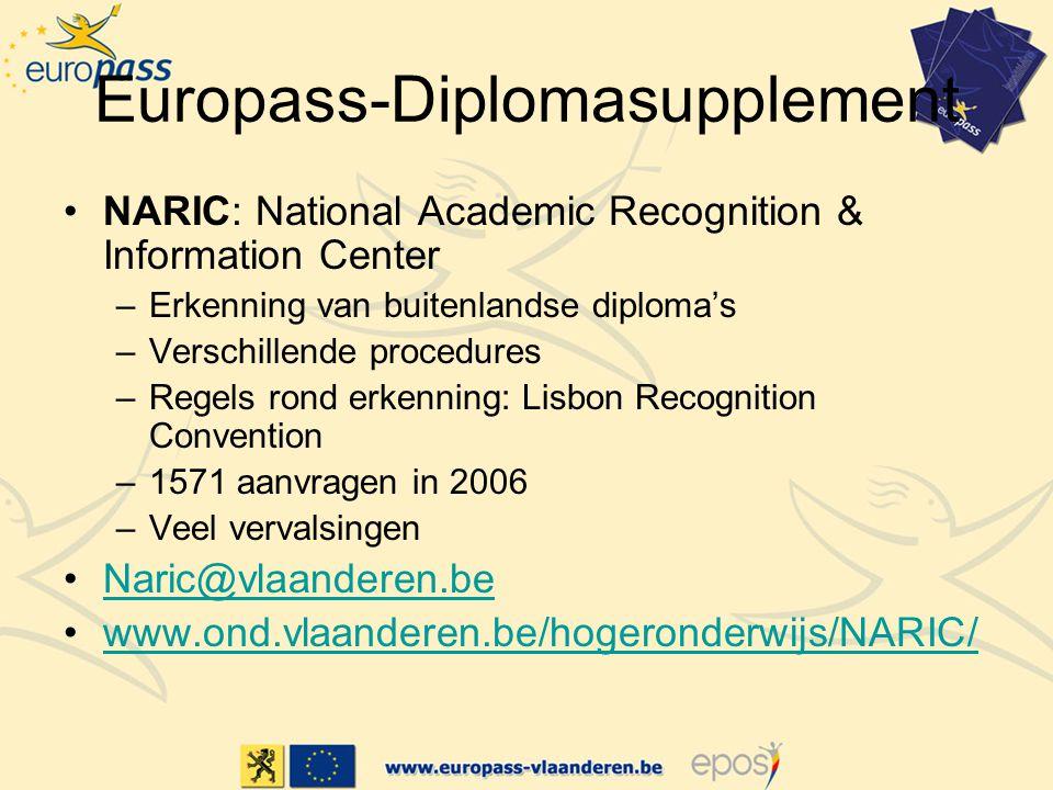 Europass-Diplomasupplement NARIC: National Academic Recognition & Information Center –Erkenning van buitenlandse diploma's –Verschillende procedures –