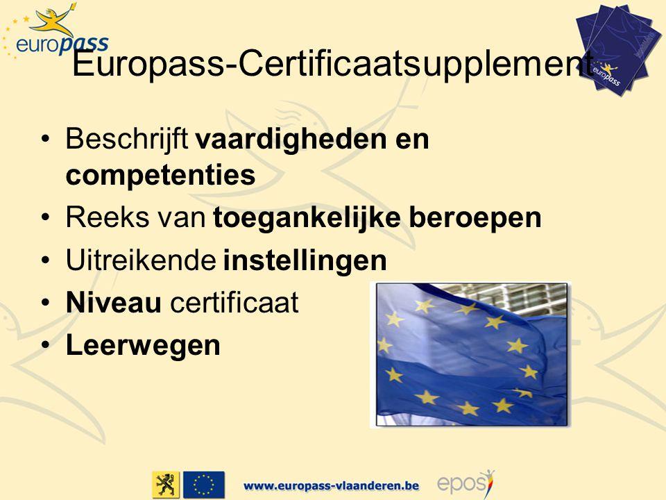 Europass-Certificaatsupplement Beschrijft vaardigheden en competenties Reeks van toegankelijke beroepen Uitreikende instellingen Niveau certificaat Leerwegen