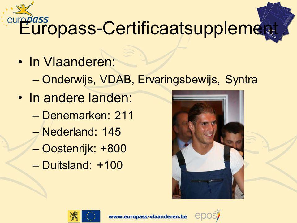 Europass-Certificaatsupplement In Vlaanderen: –Onderwijs, VDAB, Ervaringsbewijs, Syntra In andere landen: –Denemarken: 211 –Nederland: 145 –Oostenrijk: +800 –Duitsland: +100