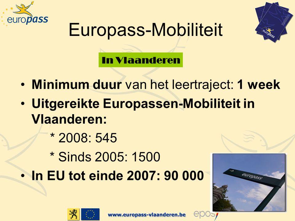 Europass-Mobiliteit Minimum duur van het leertraject: 1 week Uitgereikte Europassen-Mobiliteit in Vlaanderen: * 2008: 545 * Sinds 2005: 1500 In EU tot einde 2007: 90 000 In Vlaanderen