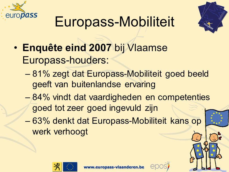 Europass-Mobiliteit Enquête eind 2007 bij Vlaamse Europass-houders: –81% zegt dat Europass-Mobiliteit goed beeld geeft van buitenlandse ervaring –84% vindt dat vaardigheden en competenties goed tot zeer goed ingevuld zijn –63% denkt dat Europass-Mobiliteit kans op werk verhoogt