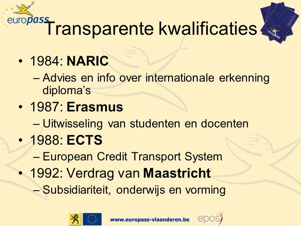Transparente kwalificaties 1984: NARIC –Advies en info over internationale erkenning diploma's 1987: Erasmus –Uitwisseling van studenten en docenten 1988: ECTS –European Credit Transport System 1992: Verdrag van Maastricht –Subsidiariteit, onderwijs en vorming