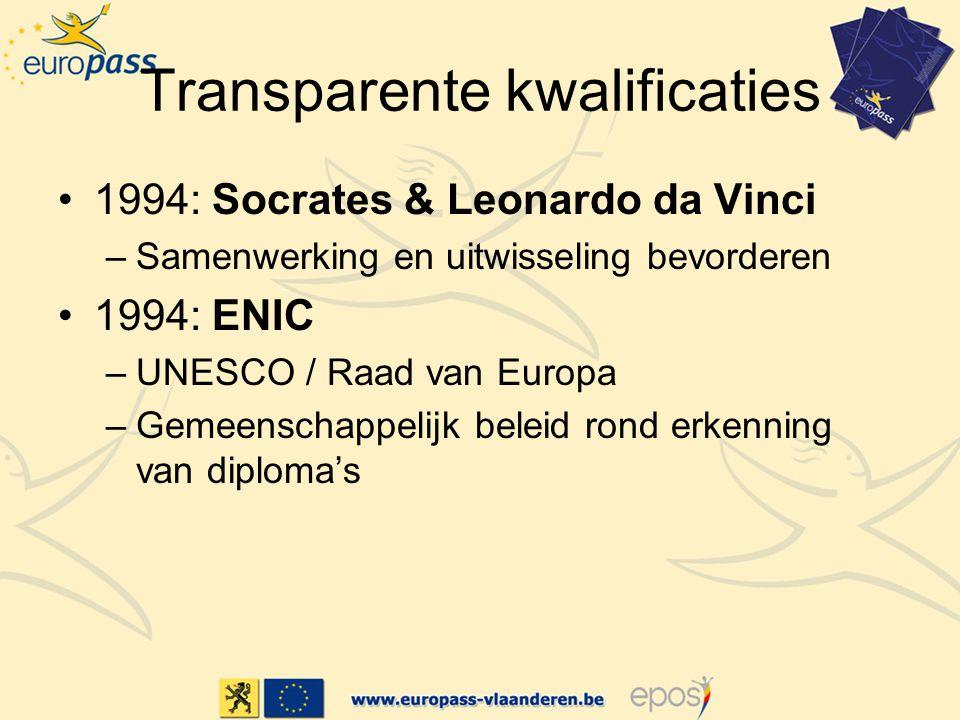 Transparente kwalificaties 1994: Socrates & Leonardo da Vinci –Samenwerking en uitwisseling bevorderen 1994: ENIC –UNESCO / Raad van Europa –Gemeenschappelijk beleid rond erkenning van diploma's