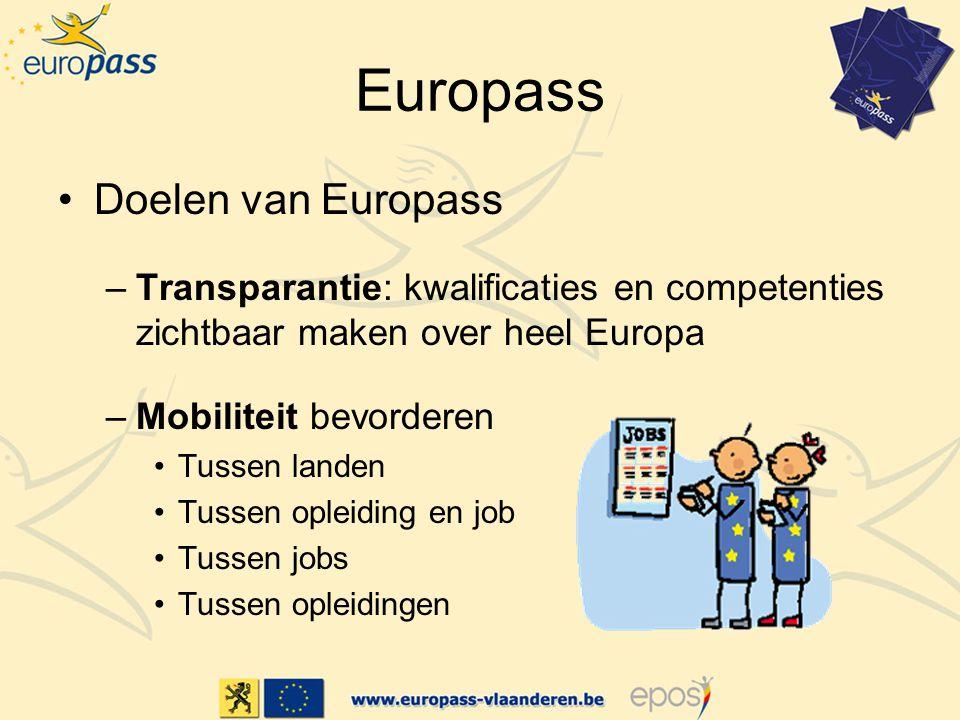 Europass Doelen van Europass –Transparantie: kwalificaties en competenties zichtbaar maken over heel Europa –Mobiliteit bevorderen Tussen landen Tussen opleiding en job Tussen jobs Tussen opleidingen